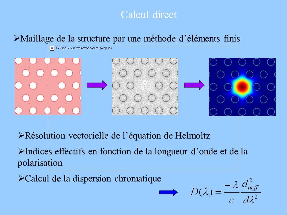 Calcul direct Maillage de la structure par une méthode déléments finis Résolution vectorielle de léquation de Helmoltz Indices effectifs en fonction d