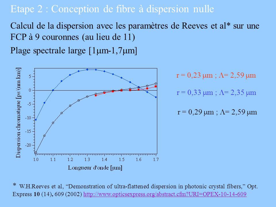 Etape 2 : Conception de fibre à dispersion nulle Calcul de la dispersion avec les paramètres de Reeves et al* sur une FCP à 9 couronnes (au lieu de 11