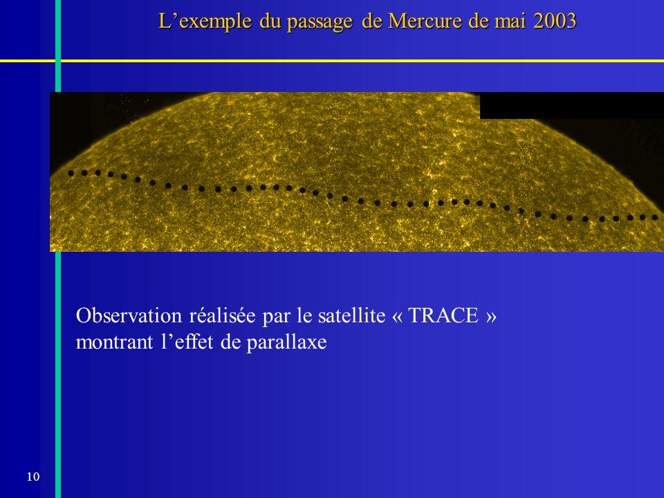 10 Lexemple du passage de Mercure de mai 2003 Observation réalisée par le satellite « TRACE » montrant leffet de parallaxe