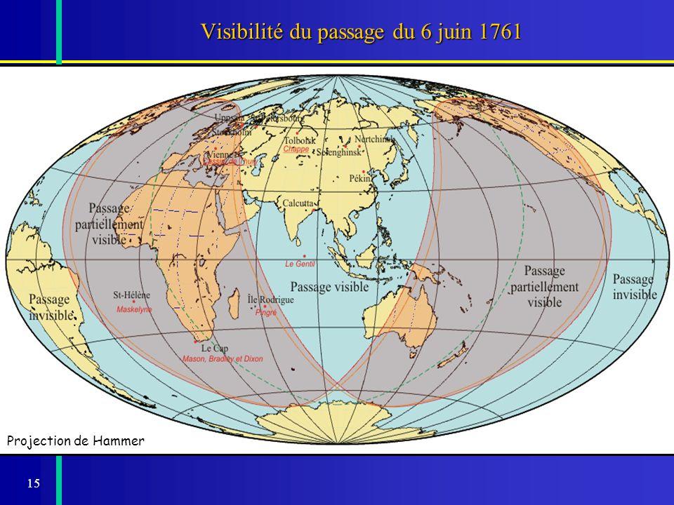 15 Visibilité du passage du 6 juin 1761 Projection de Hammer