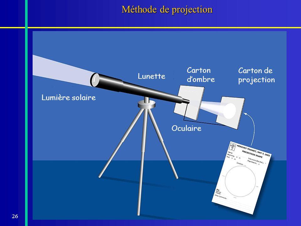 26 Méthode de projection Lumière solaire Lunette Carton dombre Carton de projection Oculaire