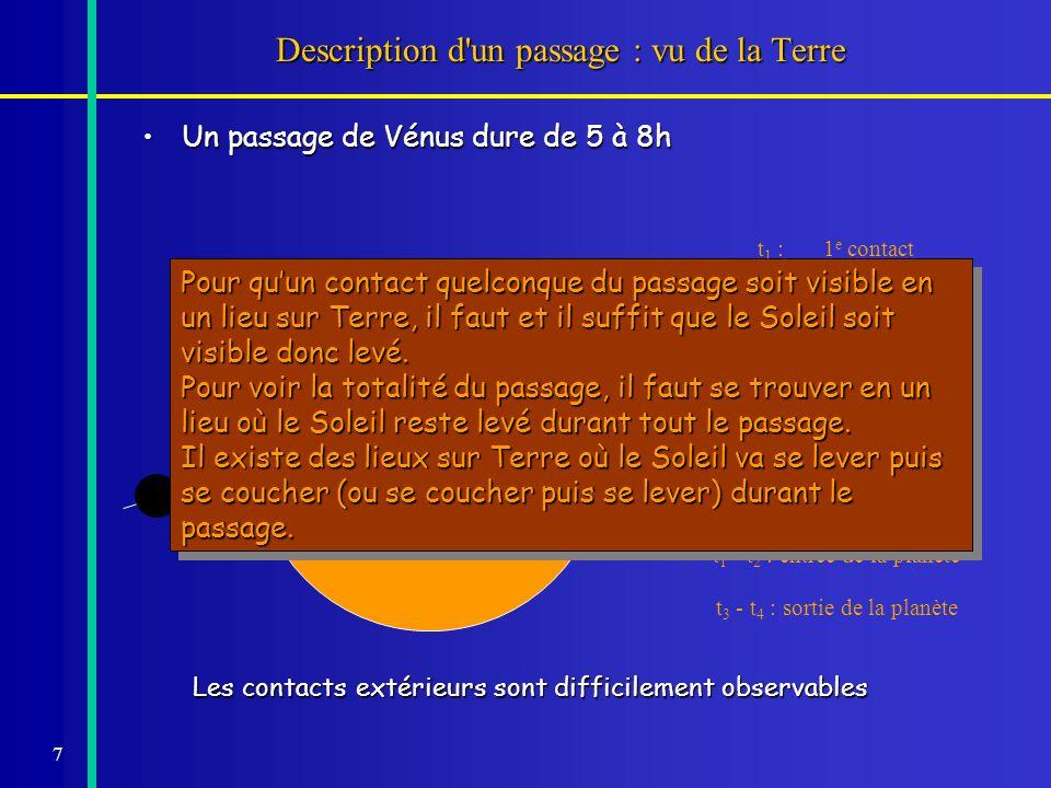 7 Description d'un passage : vu de la Terre Un passage de Vénus dure de 5 à 8hUn passage de Vénus dure de 5 à 8h t 1, t 4 : contacts extérieurs t 2, t
