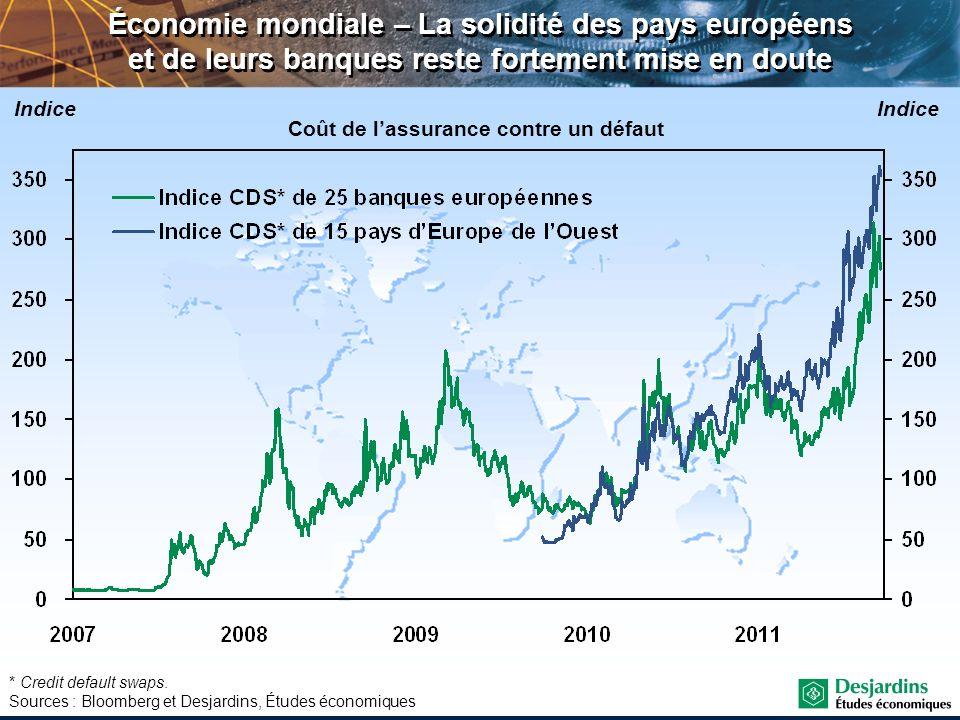 * Credit default swaps. Sources : Bloomberg et Desjardins, Études économiques Économie mondiale – La solidité des pays européens et de leurs banques r