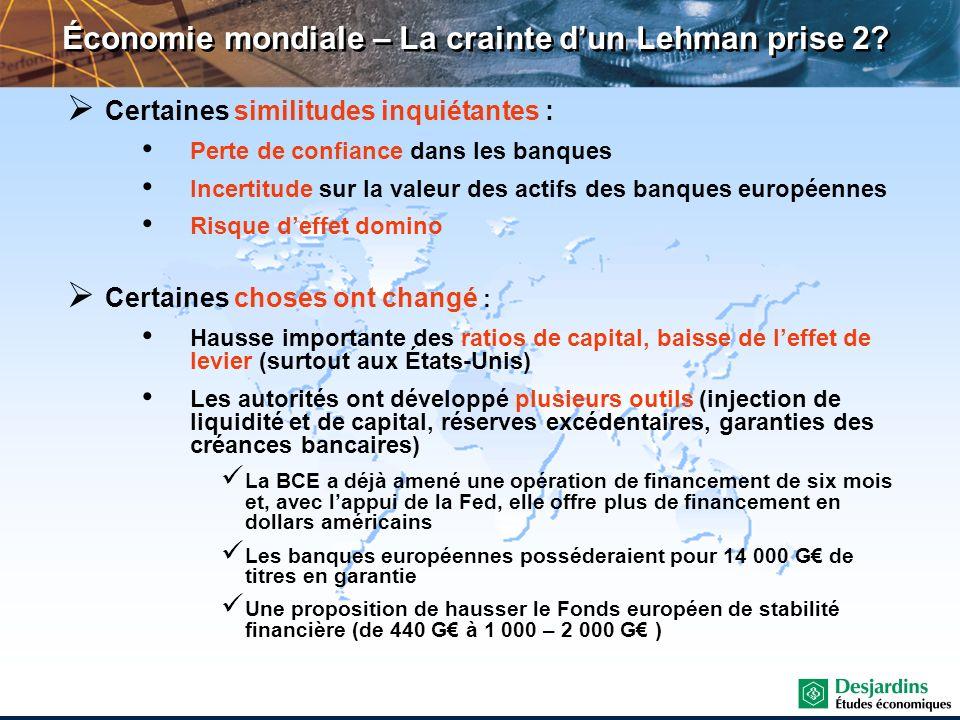 Économie mondiale – La crainte dun Lehman prise 2? Certaines similitudes inquiétantes : Perte de confiance dans les banques Incertitude sur la valeur