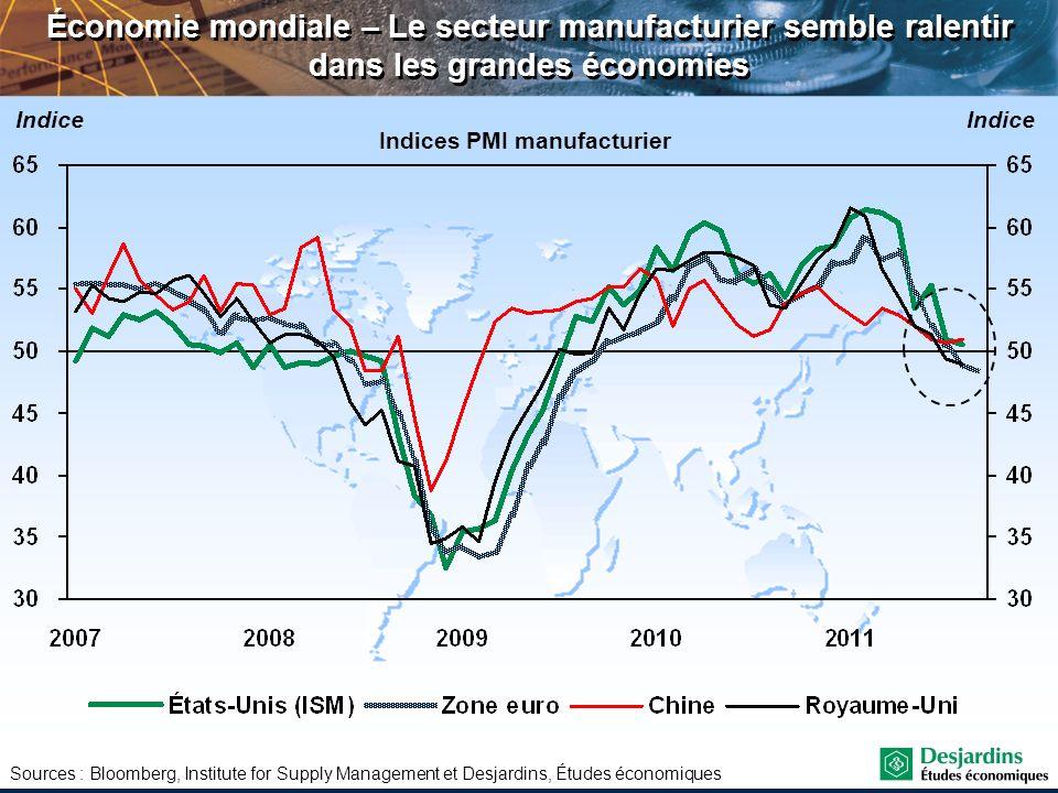 Sources : Bloomberg, Institute for Supply Management et Desjardins, Études économiques Économie mondiale – Le secteur manufacturier semble ralentir da