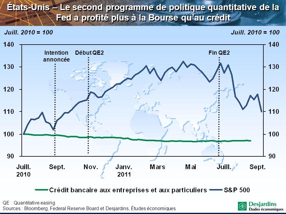 QE : Quantitative easing Sources : Bloomberg, Federal Reserve Board et Desjardins, Études économiques États-Unis – Le second programme de politique qu