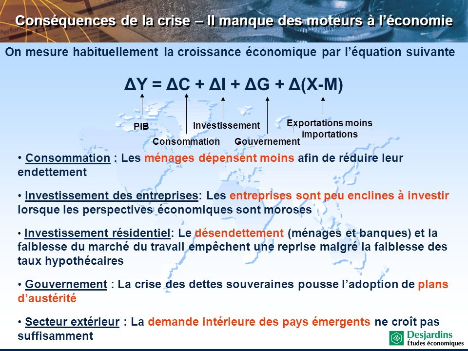Conséquences de la crise – Il manque des moteurs à léconomie On mesure habituellement la croissance économique par léquation suivante ΔY = ΔC + ΔI + Δ