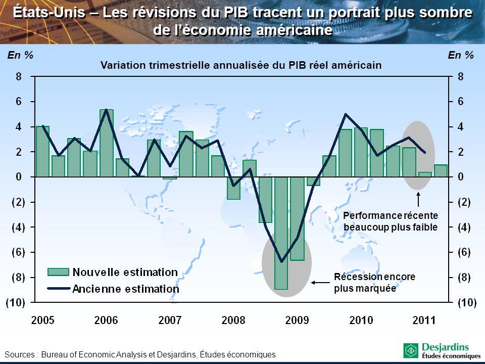 Sources : Bureau of Economic Analysis et Desjardins, Études économiques États-Unis – Les révisions du PIB tracent un portrait plus sombre de léconomie