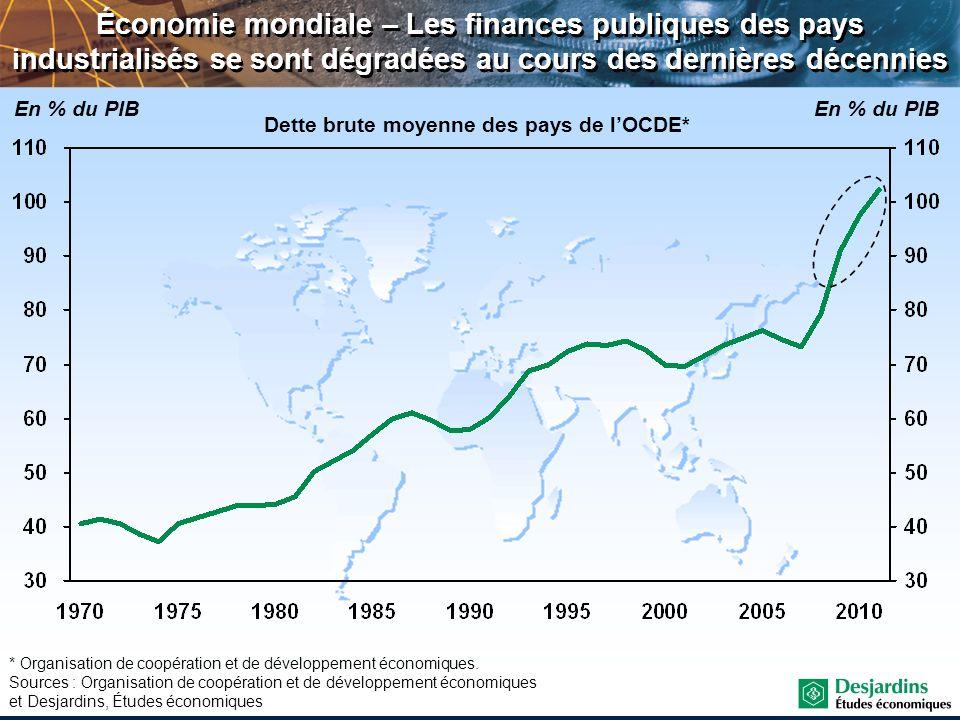 Endettement public moyen des pays de lOCDE En % du PIB Économie mondiale – Les pays industrialisés peinaient à réduire leur endettement avant la crise * Nette des actifs financiers.