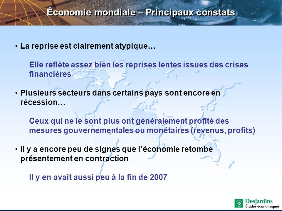 Économie mondiale – Principaux constats La reprise est clairement atypique… Elle reflète assez bien les reprises lentes issues des crises financières