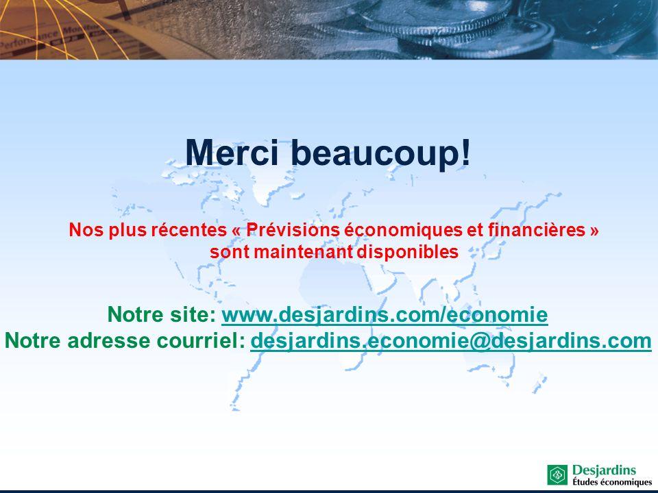 Merci beaucoup! Notre site: www.desjardins.com/economiewww.desjardins.com/economie Notre adresse courriel: desjardins.economie@desjardins.comdesjardin