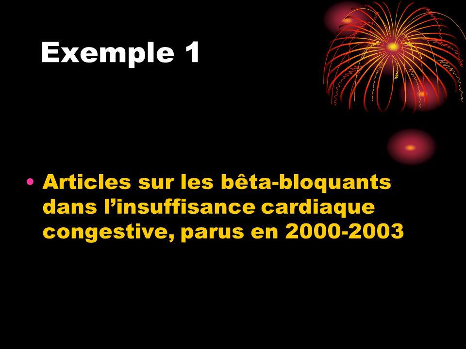 Exemple 1 Articles sur les bêta-bloquants dans linsuffisance cardiaque congestive, parus en 2000-2003
