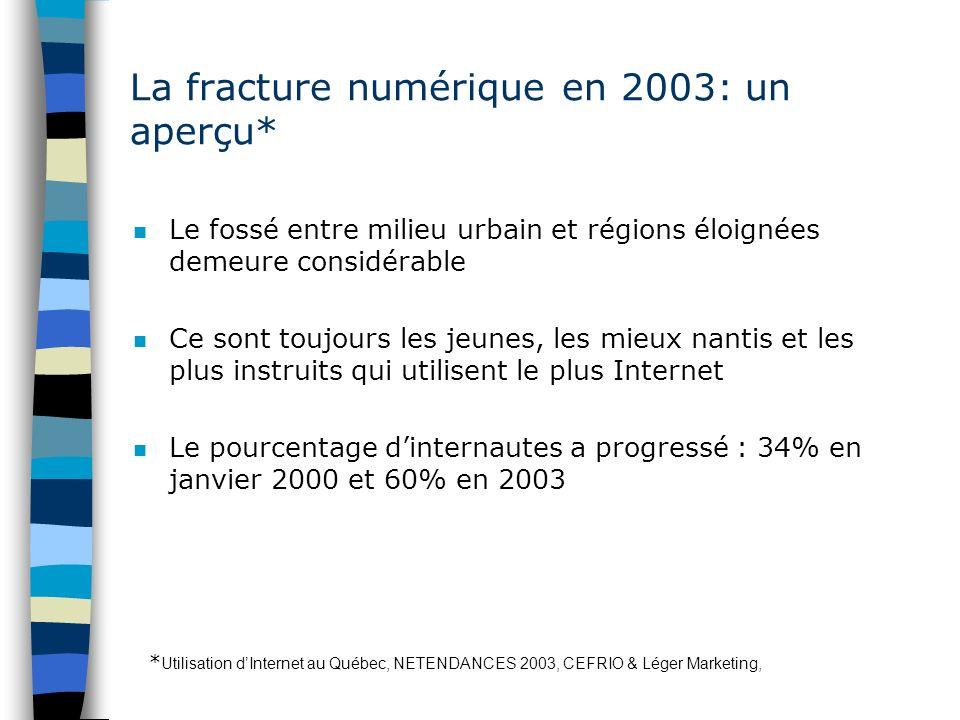 La fracture numérique en 2003: un aperçu* n Le fossé entre milieu urbain et régions éloignées demeure considérable n Ce sont toujours les jeunes, les