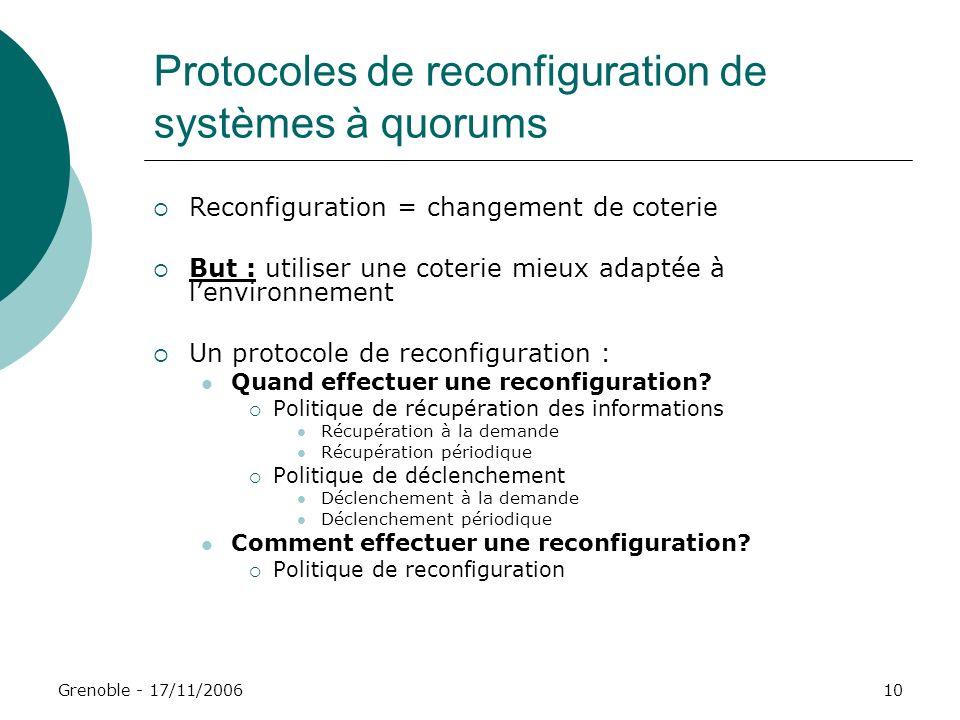 Grenoble - 17/11/200610 Protocoles de reconfiguration de systèmes à quorums Reconfiguration = changement de coterie But : utiliser une coterie mieux a