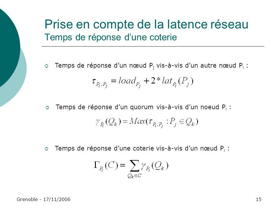 Grenoble - 17/11/200615 Prise en compte de la latence réseau Temps de réponse dune coterie Temps de réponse dun quorum vis-à-vis dun noeud P i : Temps