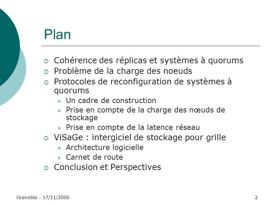 Grenoble - 17/11/20062 Plan Cohérence des réplicas et systèmes à quorums Problème de la charge des noeuds Protocoles de reconfiguration de systèmes à