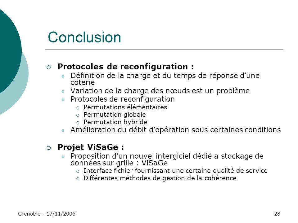Grenoble - 17/11/200628 Conclusion Protocoles de reconfiguration : Définition de la charge et du temps de réponse dune coterie Variation de la charge