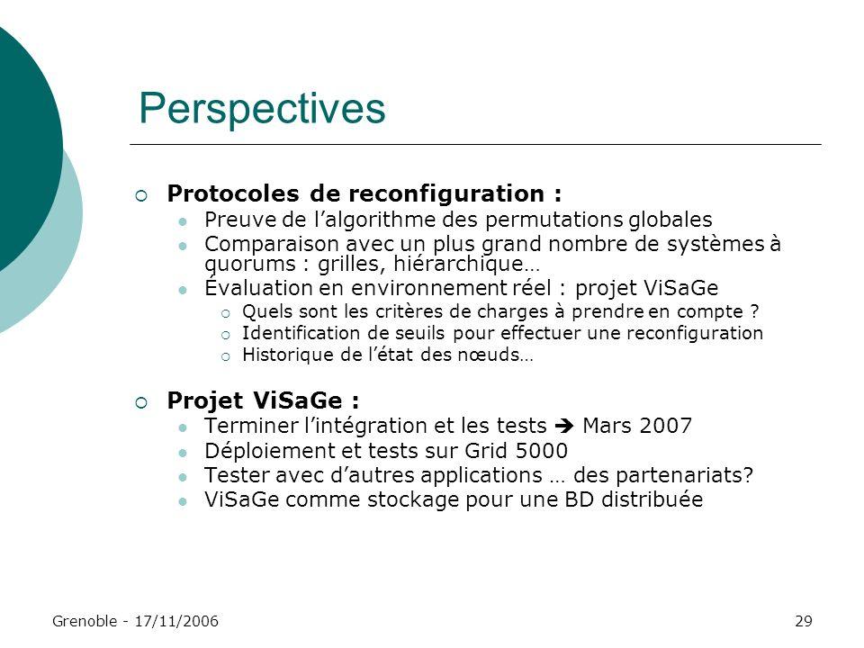 Grenoble - 17/11/200629 Perspectives Protocoles de reconfiguration : Preuve de lalgorithme des permutations globales Comparaison avec un plus grand no