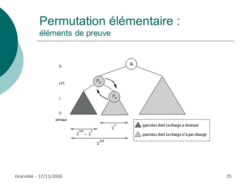 Grenoble - 17/11/200635 Permutation élémentaire : éléments de preuve