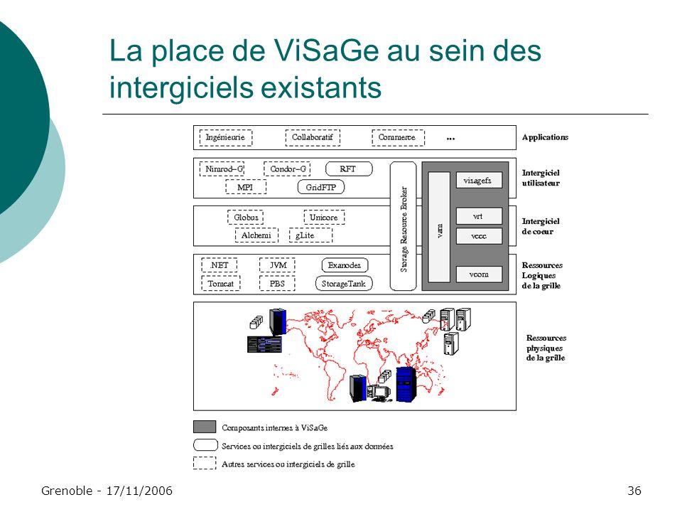 Grenoble - 17/11/200636 La place de ViSaGe au sein des intergiciels existants