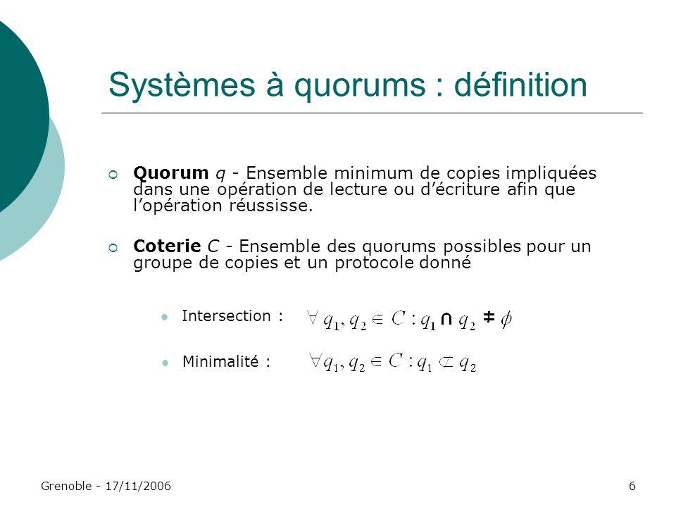 Grenoble - 17/11/20067 Systèmes à quorums : coterie en arbre Nœuds organisés logiquement en arbre Quorum = un chemin de la racine à une feuille = {P 1,P 2,P 4 } Coterie = {{P 1,P 2,P 4 },{P 1,P 2,P 5 }, {P 1,P 3,P 6 },{P 1,P 3,P 7 }} Protocole de Agrawal et Abbadi [1] P2P2 P3P3 P4P4 P5P5 P6P6 P7P7 P1P1 Sur quel critère construire la coterie .