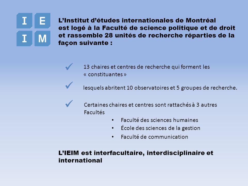 13 chaires et centres de recherche qui forment les « constituantes » LInstitut détudes internationales de Montréal est logé à la Faculté de science politique et de droit et rassemble 28 unités de recherche réparties de la façon suivante : lesquels abritent 10 observatoires et 5 groupes de recherche.