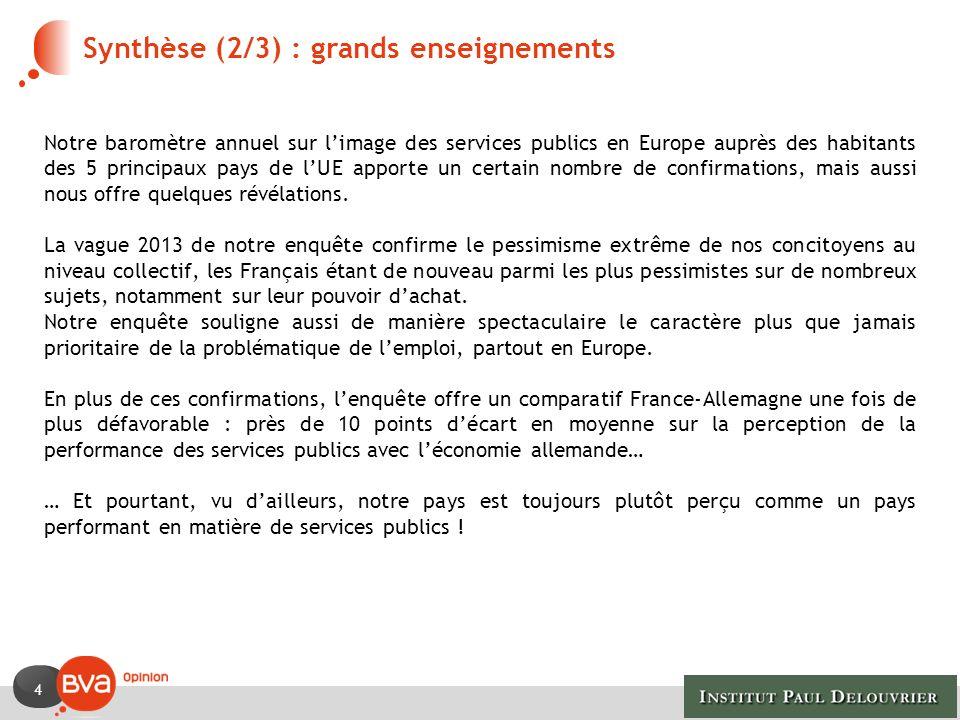 4 Synthèse (2/3) : grands enseignements Notre baromètre annuel sur limage des services publics en Europe auprès des habitants des 5 principaux pays de lUE apporte un certain nombre de confirmations, mais aussi nous offre quelques révélations.