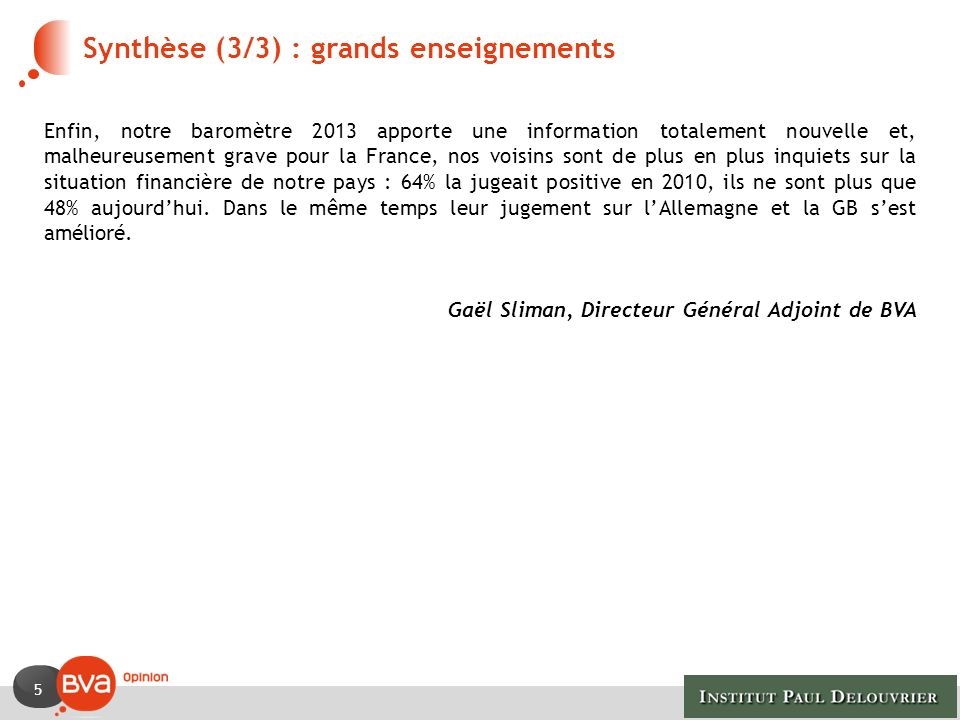 5 Synthèse (3/3) : grands enseignements Enfin, notre baromètre 2013 apporte une information totalement nouvelle et, malheureusement grave pour la Fran