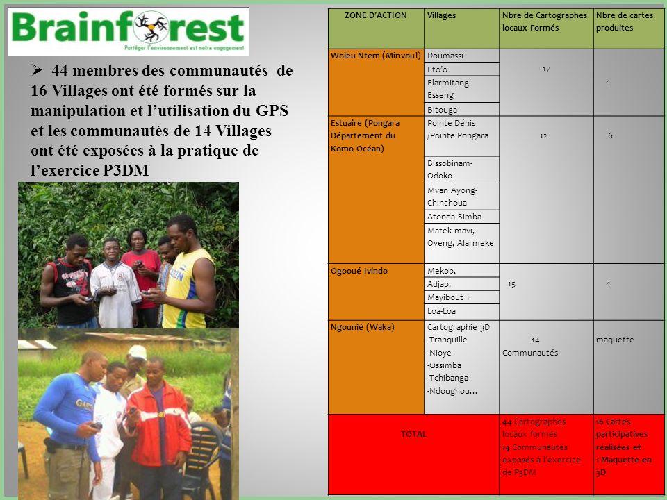 44 membres des communautés de 16 Villages ont été formés sur la manipulation et lutilisation du GPS et les communautés de 14 Villages ont été exposées