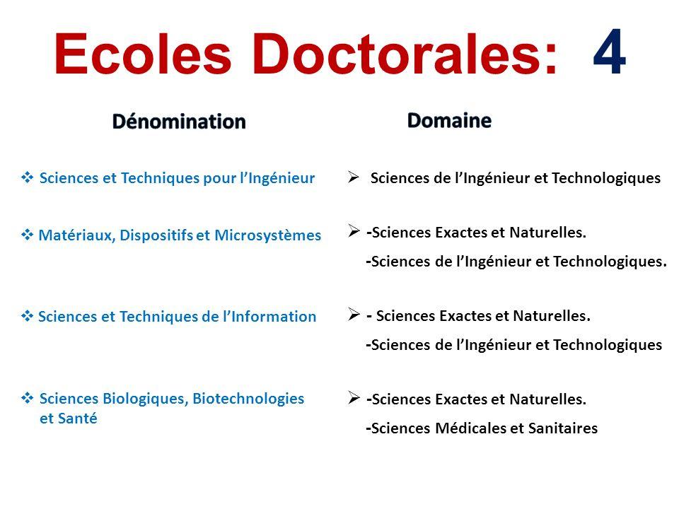 Ecoles Doctorales: 4 Sciences et Techniques pour lIngénieur Matériaux, Dispositifs et Microsystèmes Sciences et Techniques de lInformation Sciences Bi