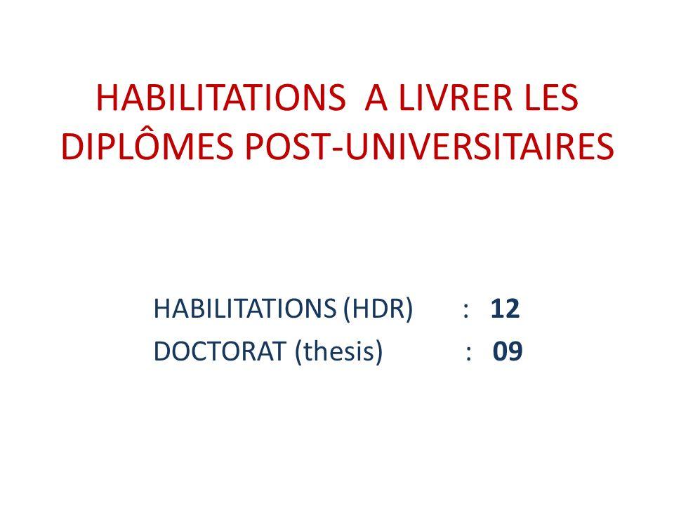 HABILITATIONS A LIVRER LES DIPLÔMES POST-UNIVERSITAIRES HABILITATIONS (HDR) : 12 DOCTORAT (thesis) : 09