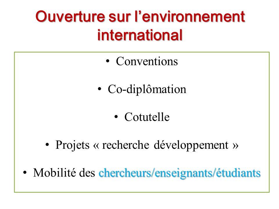 Ouverture sur lenvironnement international Conventions Co-diplômation Cotutelle Projets « recherche développement » chercheurs/enseignants/étudiants M