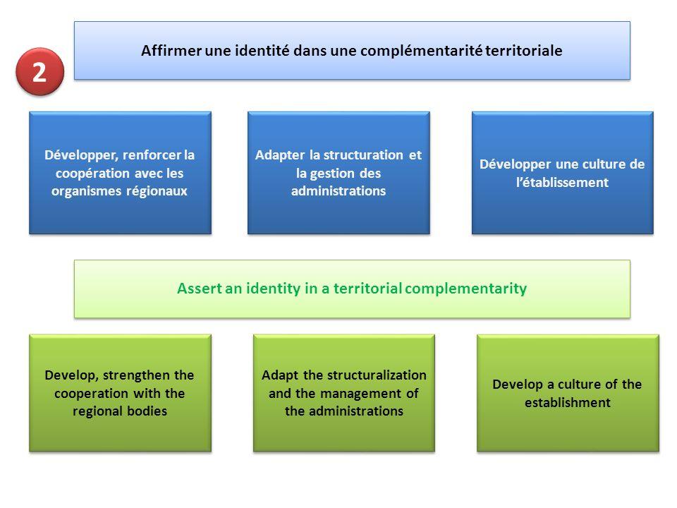 Affirmer une identité dans une complémentarité territoriale Développer, renforcer la coopération avec les organismes régionaux Develop, strengthen the
