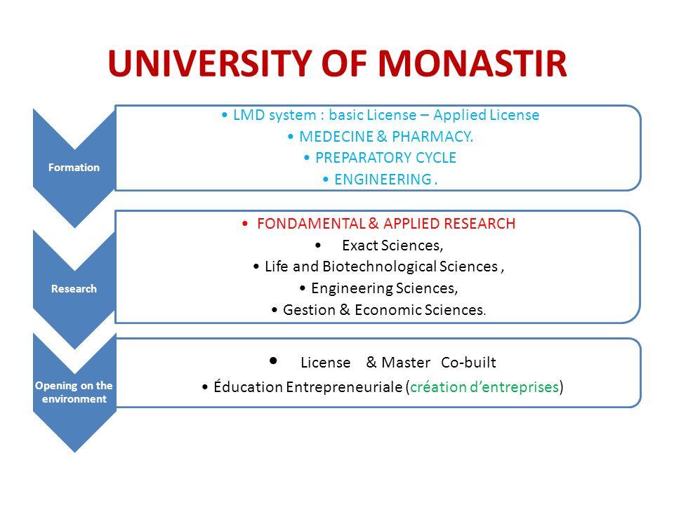 UNIVERSITY OF MONASTIR Formation LMD system : basic License – Applied License MEDECINE & PHARMACY. PREPARATORY CYCLE ENGINEERING. Research FONDAMENTAL