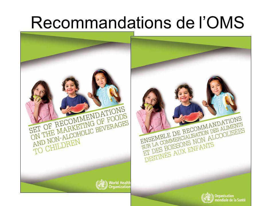 Recommandations de lOMS