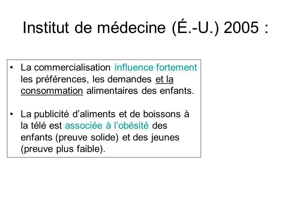 Institut de médecine (É.-U.) 2005 : La commercialisation influence fortement les préférences, les demandes et la consommation alimentaires des enfants.
