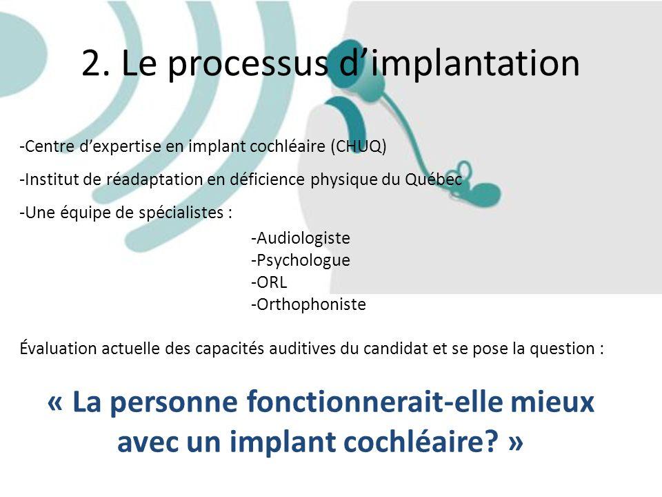 -Centre dexpertise en implant cochléaire (CHUQ) -Institut de réadaptation en déficience physique du Québec -Une équipe de spécialistes : -Audiologiste