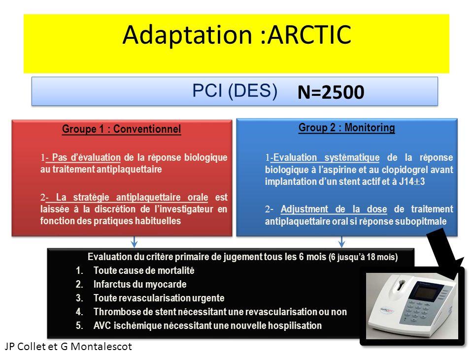 Adaptation :ARCTIC PCI (DES) Group 2 : Monitoring 1 -Evaluation systématique de la réponse biologique à laspirine et au clopidogrel avant implantation