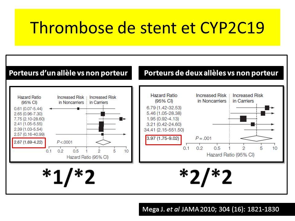 Thrombose de stent et CYP2C19 Mega J. et al JAMA 2010; 304 (16): 1821-1830 Porteurs dun allèle vs non porteurPorteurs de deux allèles vs non porteur