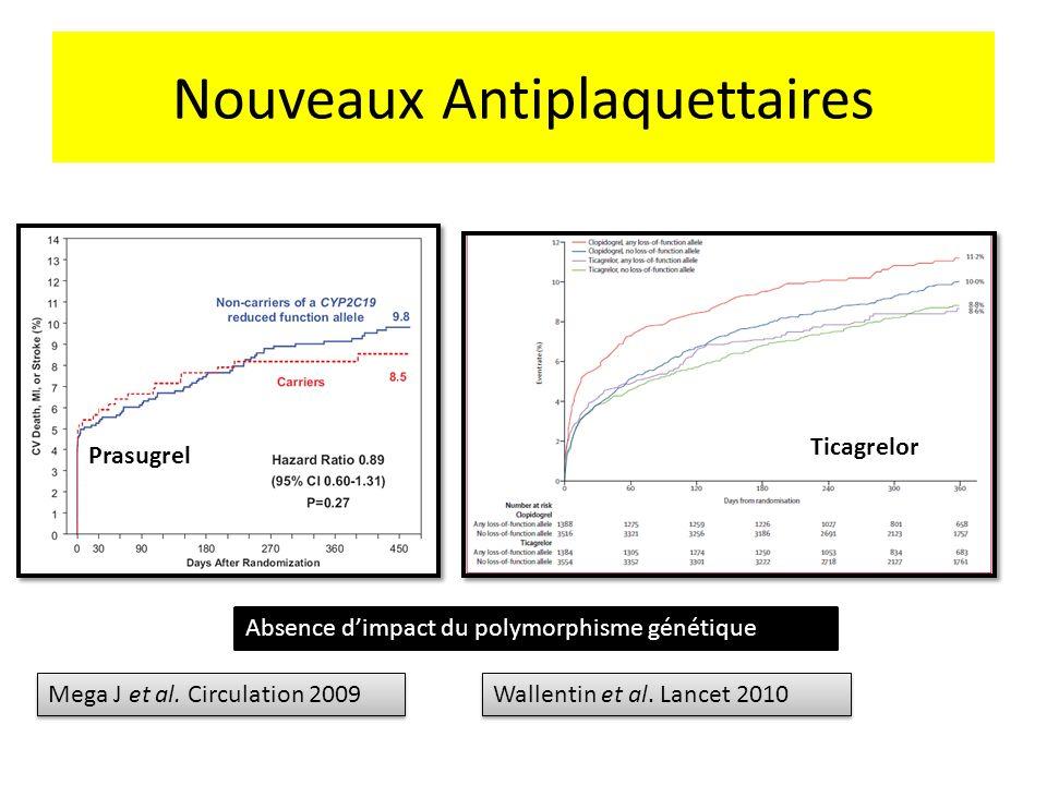 Mega J et al. Circulation 2009 Nouveaux Antiplaquettaires Wallentin et al. Lancet 2010 Absence dimpact du polymorphisme génétique Ticagrelor Prasugrel