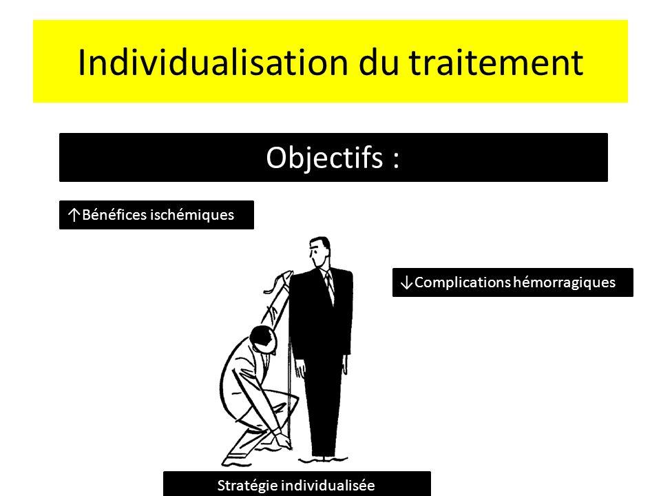 Individualisation du traitement Objectifs : Bénéfices ischémiques Complications hémorragiques Stratégie individualisée