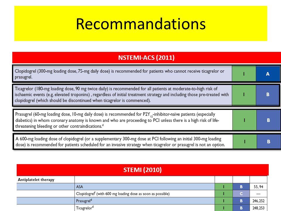 Recommandations STEMI (2010) NSTEMI-ACS (2011)