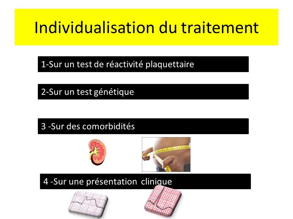 Individualisation du traitement 1-Sur un test de réactivité plaquettaire 2-Sur un test génétique 4 -Sur une présentation clinique 3 -Sur des comorbidi
