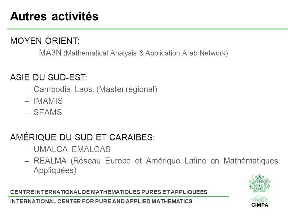 CENTRE INTERNATIONAL DE MATHÉMATIQUES PURES ET APPLIQUÉES INTERNATIONAL CENTER FOR PURE AND APPLIED MATHEMATICS Autres activités MOYEN ORIENT: MA3N (Mathematical Analysis & Application Arab Network) ASIE DU SUD-EST: –Cambodia, Laos, (Master régional) –IMAMIS –SEAMS AMÉRIQUE DU SUD ET CARAIBES: –UMALCA, EMALCAS –REALMA (Réseau Europe et Amérique Latine en Mathématiques Appliquées)