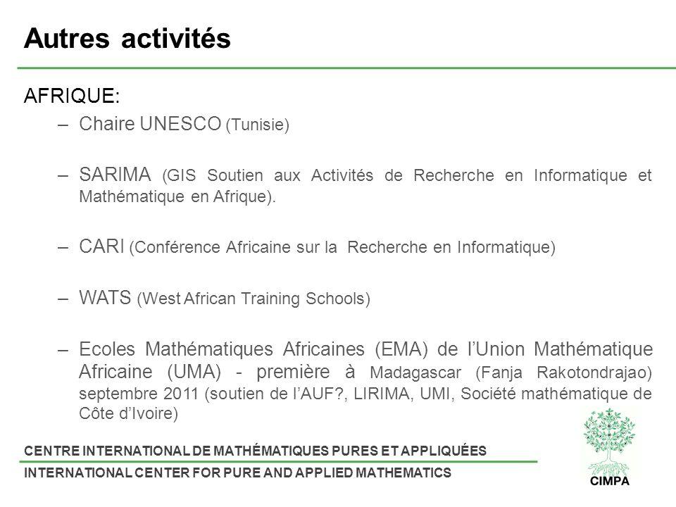 CENTRE INTERNATIONAL DE MATHÉMATIQUES PURES ET APPLIQUÉES INTERNATIONAL CENTER FOR PURE AND APPLIED MATHEMATICS Autres activités AFRIQUE: –Chaire UNES