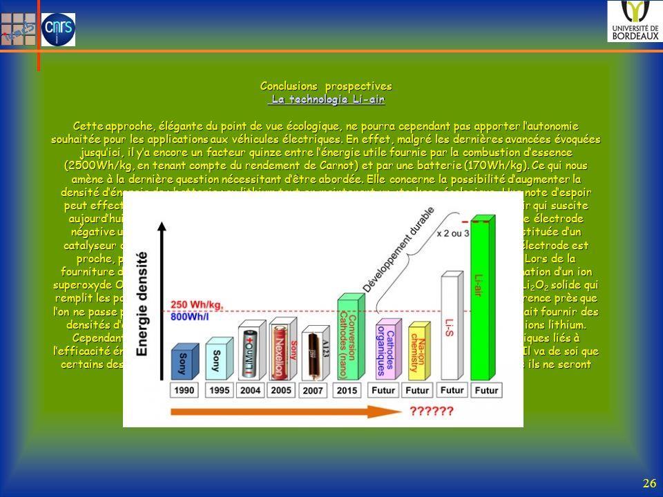 Conclusions prospectives La technologie Li-air Cette approche, élégante du point de vue écologique, ne pourra cependant pas apporter lautonomie souhaitée pour les applications aux véhicules électriques.