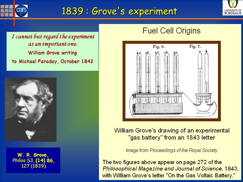 28 I cannot but regard the experiment as an important one. William Grove writing to Michael Faraday, October 1842 W. R. Grove, Philos S3, (14) 86, 127