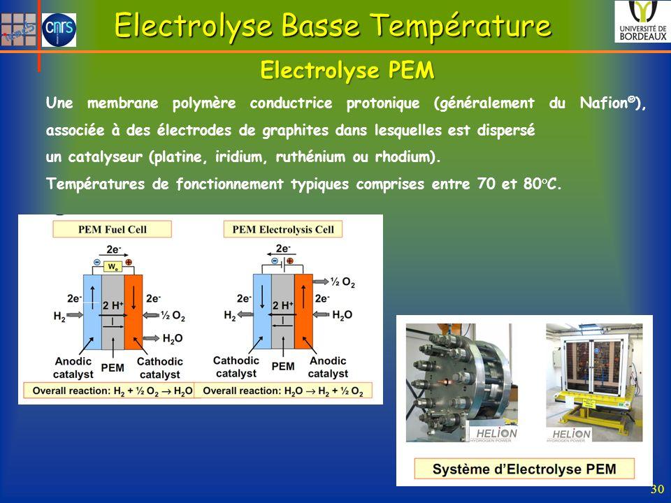 Electrolyse Basse Température 30 Electrolyse PEM Une membrane polymère conductrice protonique (généralement du Nafion ® ), associée à des électrodes de graphites dans lesquelles est dispersé un catalyseur (platine, iridium, ruthénium ou rhodium).