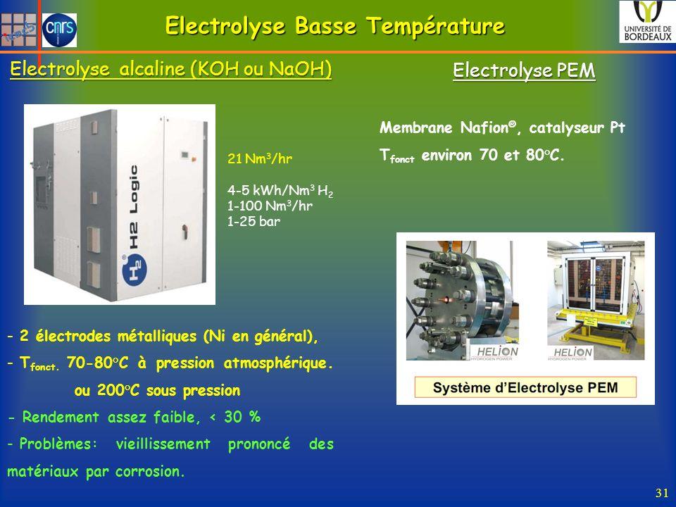 Electrolyse Basse Température 31 Electrolyse alcaline (KOH ou NaOH) - 2 électrodes métalliques (Ni en général), - T fonct. 70-80°C à pression atmosphé