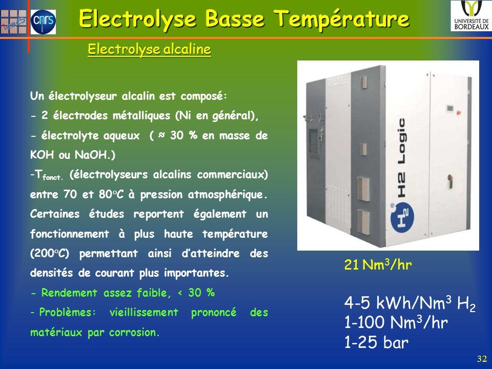Electrolyse Basse Température 32 Electrolyse alcaline Un électrolyseur alcalin est composé: - 2 électrodes métalliques (Ni en général), - électrolyte aqueux ( 30 % en masse de KOH ou NaOH.) -T fonct.